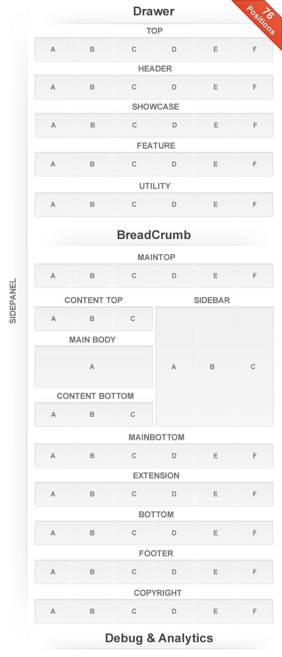 Advanced Graphics, Branding, Web Site Hosting, Templates, Backup ...